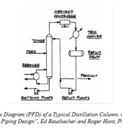 piping and instrumentation diagram jobs wiring diagrams konsult piping and instrumentation diagram job [ 2046 x 1126 Pixel ]