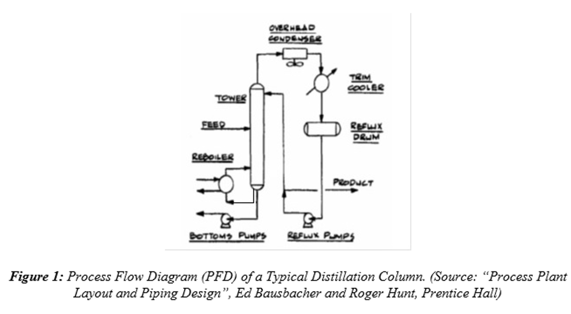 hight resolution of piping and instrumentation diagram jobs wiring diagrams konsult piping and instrumentation diagram job