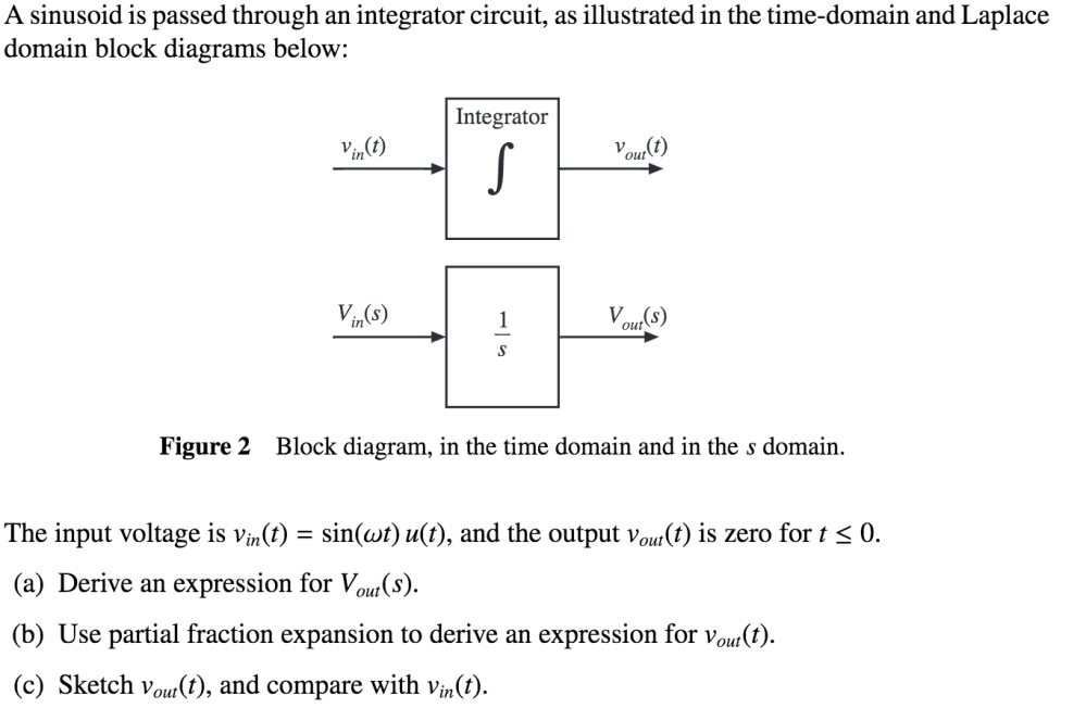 medium resolution of solved a sinusoid is passed through an integrator circuit block diagram s domain