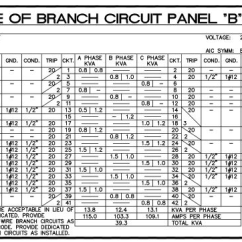 3 Phase Panel Wiring Diagram Usb Power Cable Solved: Create Load Calculations And List Of 'panel B' Above   Chegg.com