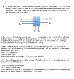 question 6 5 points design a 1 bit alu below is a block diagram of a simplified alu lets give it a ca  [ 1024 x 895 Pixel ]