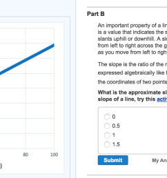 an important property of a linear graph is the slo [ 2000 x 850 Pixel ]