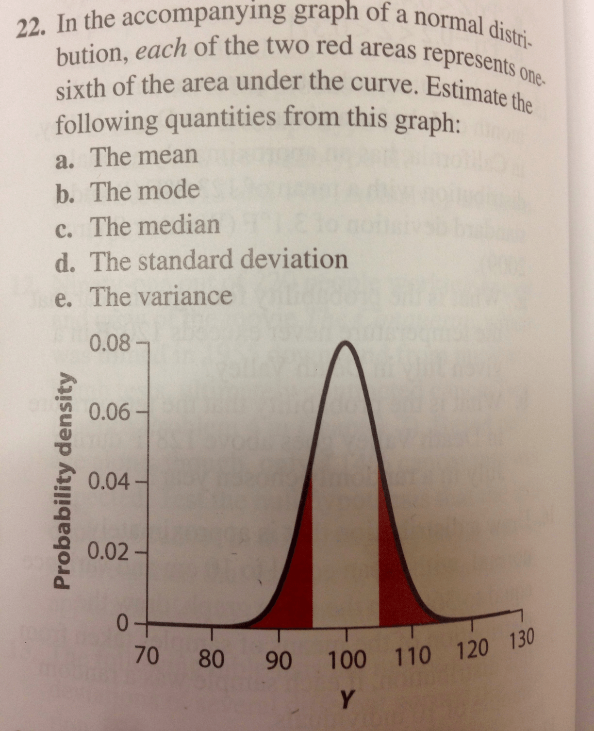 Solved In The Accompanying Graph Of A Normal Distribution