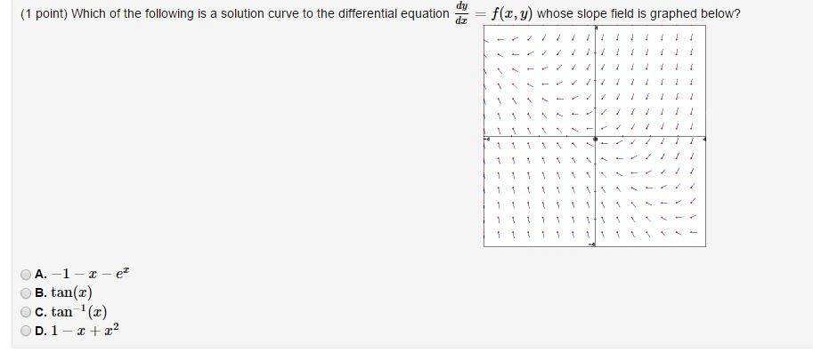 Solved: Which Of The Following Is A Solution Curve To The
