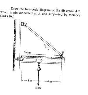 Solved: Draw The Freebody Diagram Of The Jib Crane AB, Wh | Chegg