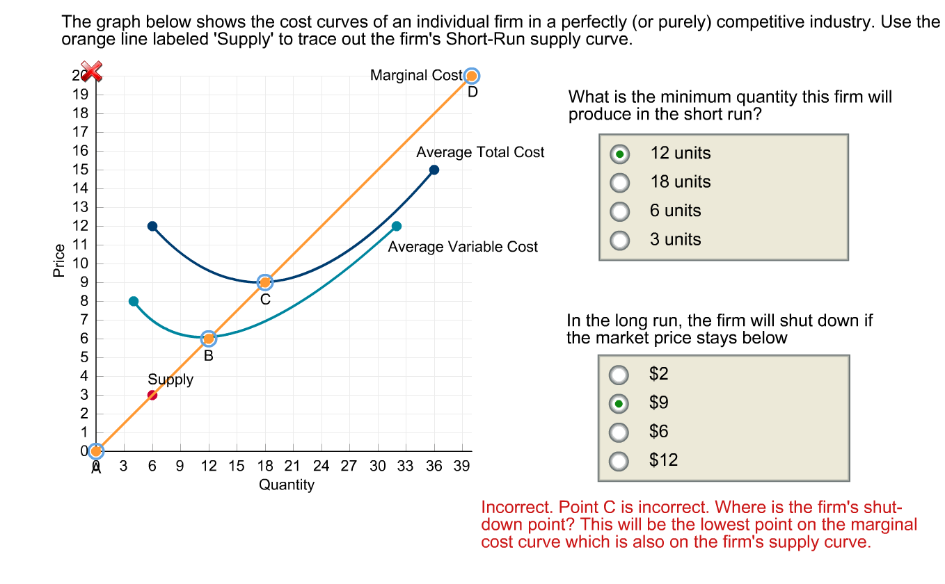 Solved The Graph Below Shows The Cost Curves Of An Indivi