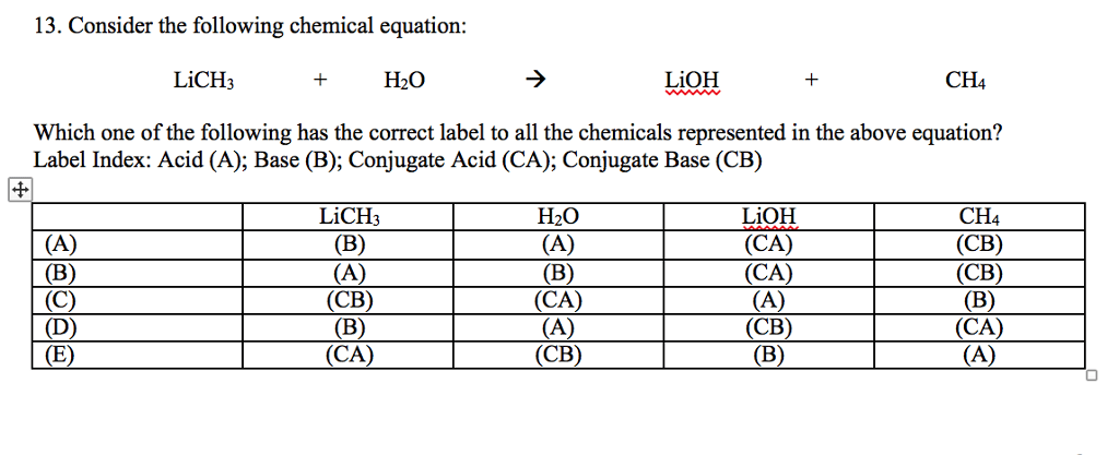 Solved: Consider The Following Chemical Equation: LiCH_3