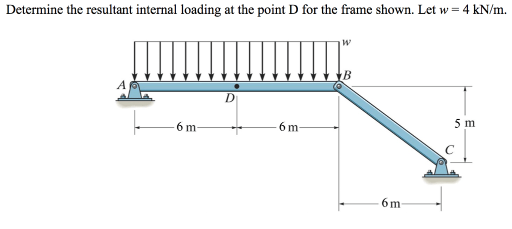 Solved: Determine The Resultant Internal Loading At The Po