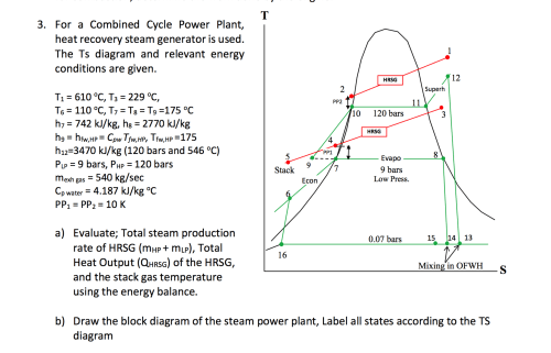 small resolution of for a combined cycle power plant heat recovery st