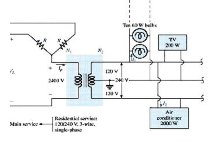 Solved: A Main Utility Service 3-phase Supply Provides 120
