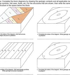 block diagram geology [ 1024 x 872 Pixel ]