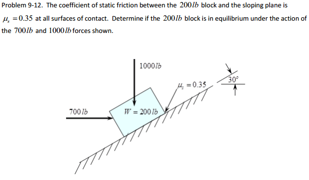 Solved: The Coefficient Of Static Friction Between The 200