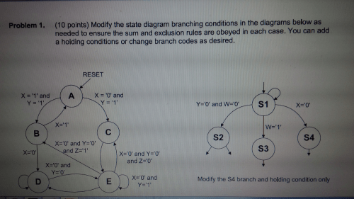 small resolution of modify the state diagram branching conditions in t
