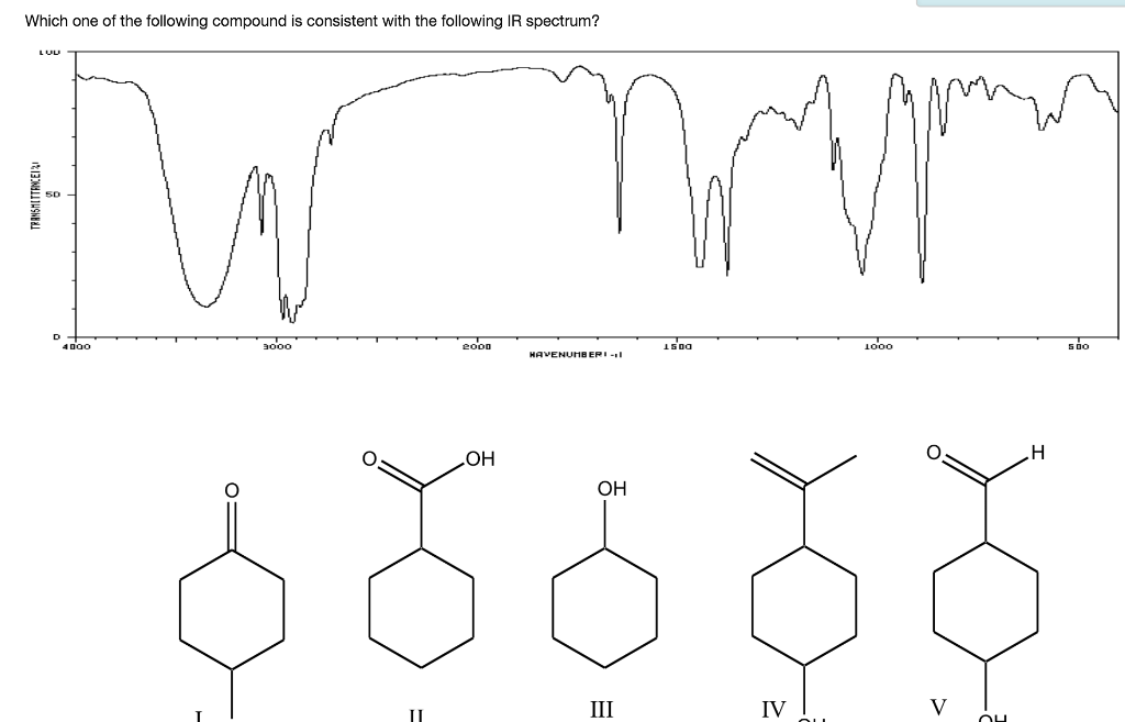 Solved: Which One Of The Following Compound Is Consistent