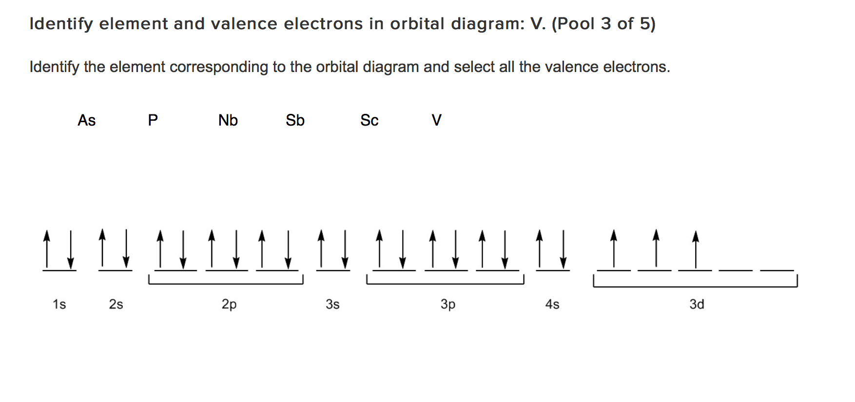 Solved Identify The Element Corresponding To The Orbital