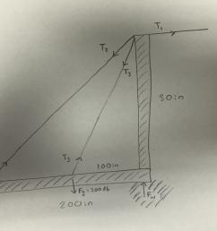guy wire diagram [ 2500 x 1875 Pixel ]