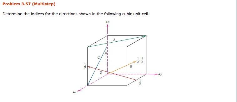 Solved: Problem 3.57 (Multistep) Determine The Indices For
