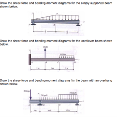 Bending Moment Diagram For Simply Supported Beam Jeep Front End Parts Draw The Shear Force And Diagrams F Chegg Com