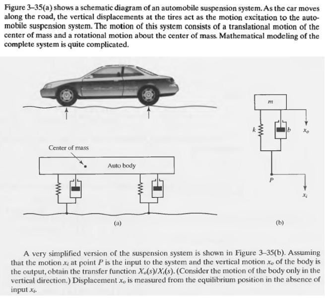 A Diagram Of A Car