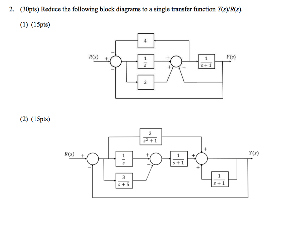 hight resolution of  30pts reduce the following block diagrams to a single transfer function y