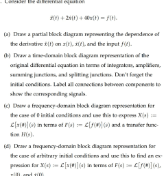 consider the differential equation a draw a partial block diagram representing the dependence of [ 918 x 1024 Pixel ]