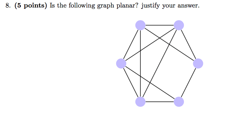 Solved: 8. (5 Points) Is The Following Graph Planar? Justi