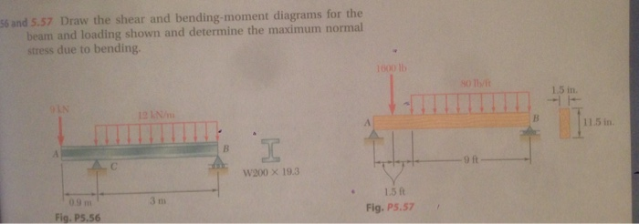 Bending Moment Shear And Normal Diagrams