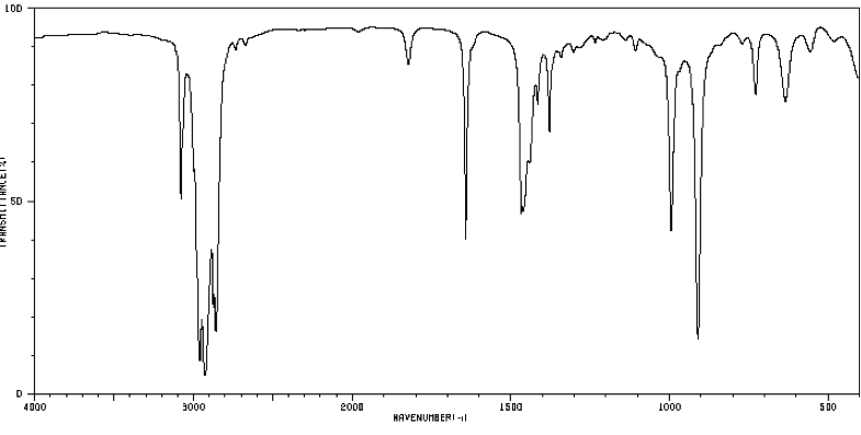 Solved: Question 3: The Compounds Whose IR Spectra Appear
