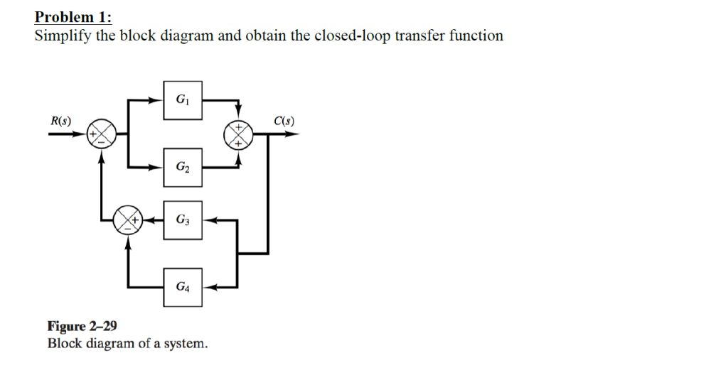 medium resolution of problem 1 simplify the block diagram and obtain the closed loop transfer function g1