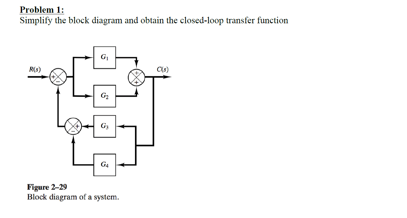 hight resolution of problem 1 simplify the block diagram and obtain the closed loop transfer function g1