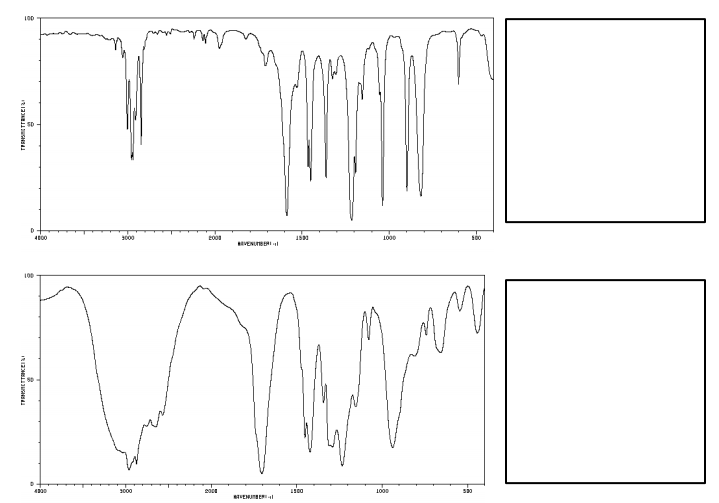 Solved: The IR Spectra Shown Below Are All For Molecules W