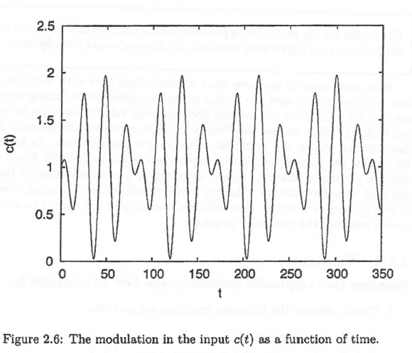 Solved: The Model For The Influx Of Concentration Of A Pol