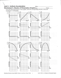 Solved: Given The Following Position Vs Time Graphs, Sketc ...