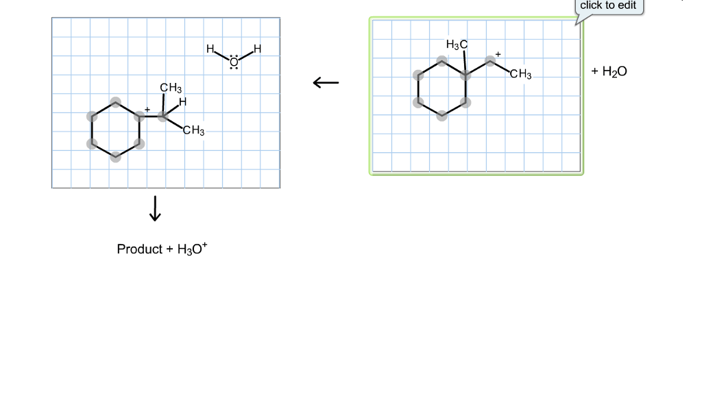 Solved: Propose A Mechanism For The Following Reaction. Fi