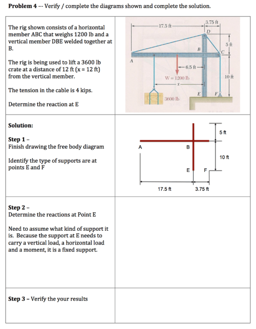 small resolution of problem 4 verify complete the the shown and complete the the diagrams and solution 3 75
