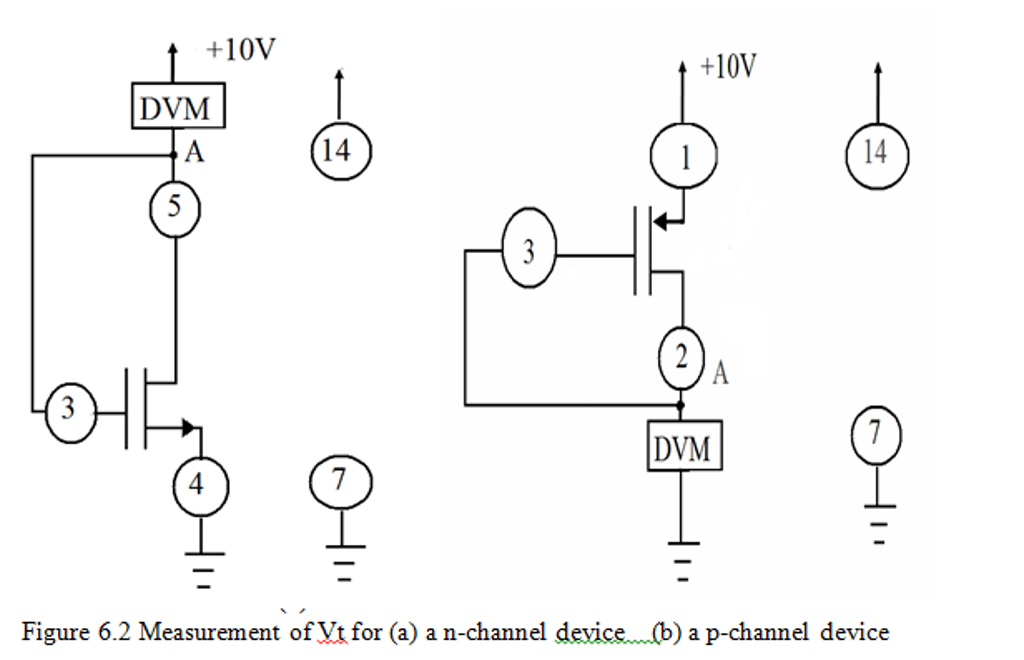 1.(a) For An MOS Device, If VGS ?Vt (NMOS) Or VGS