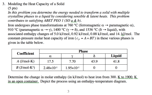 small resolution of modeling the heat capacity of a solid in this pro