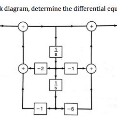 given the following block diagram determine the d [ 2046 x 857 Pixel ]