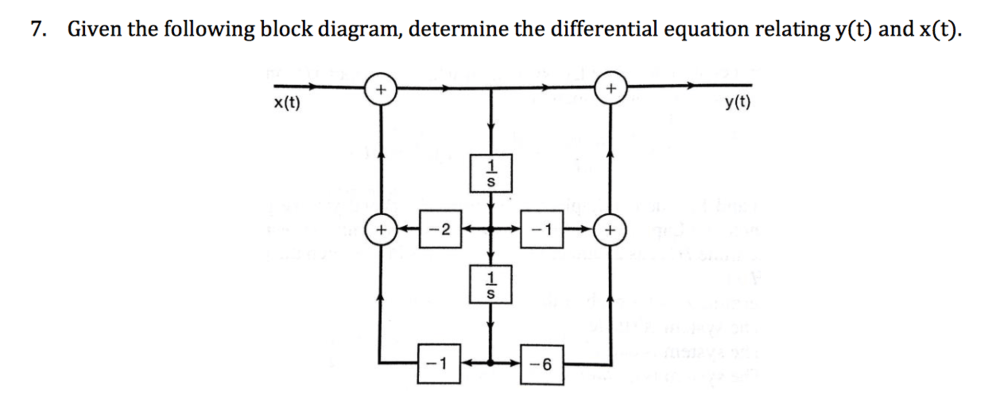medium resolution of given the following block diagram determine the d