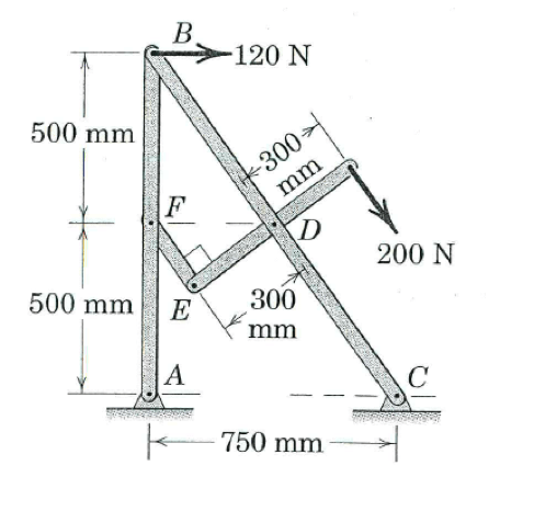 Solved: For The Frame Shown Below, Calculate: A) The Magni