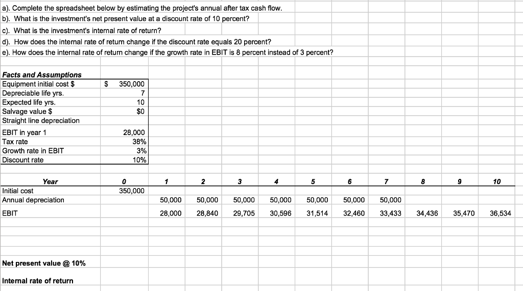 Solved: A). Complete The Spreadsheet Below By Estimating T ...