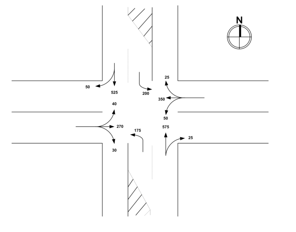 medium resolution of hw 6 signal timing design for this exercise