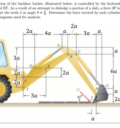 solved the motion of the backhoe bucket illustrated belo backhoe transmission diagram backhoe hydraulic cylinder diagram [ 1024 x 812 Pixel ]