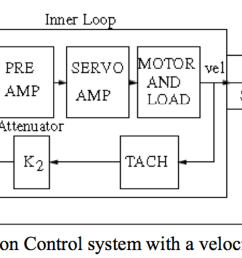 typical functional diagram control wiring diagram toolbox typical functional diagram control [ 2046 x 613 Pixel ]