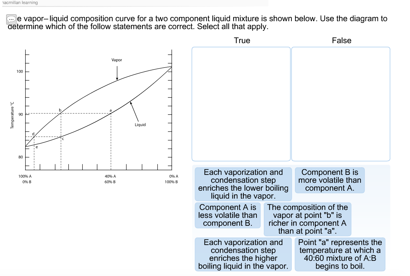 hight resolution of  acmillan learning e vapor liquid composition curve for a two component liquid mixture is shown
