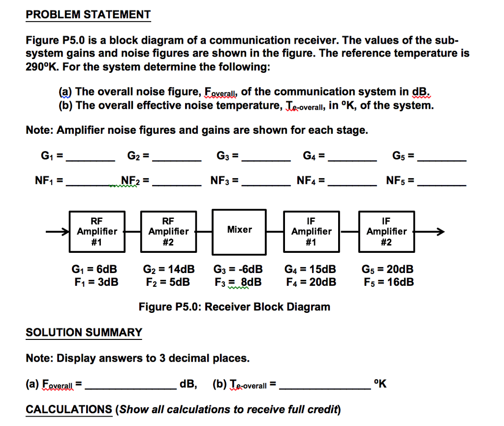 hight resolution of problem statement figure p5 0 is a block diagram of a communication receiver the