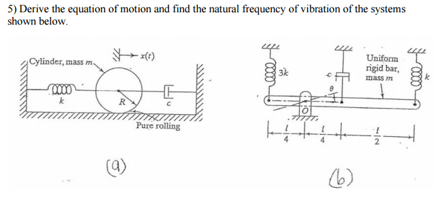 Solved: Derive The Equation Of Motion And Find The Natural