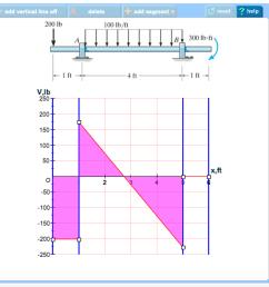 add vertical line off add segment reset help delete 200 lb 100 lb ft b [ 2046 x 2022 Pixel ]
