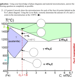 application using your knowledge of phase diagrams and material microstructures answer the following question [ 1024 x 1003 Pixel ]