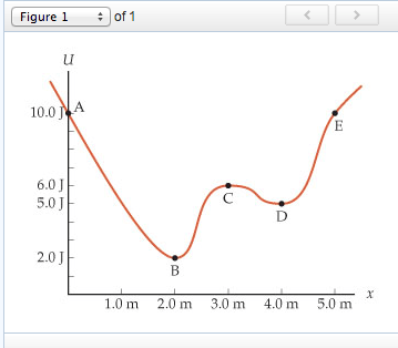 Solved: A 1.34-kg Object Moves Along The X Axis, Subject T